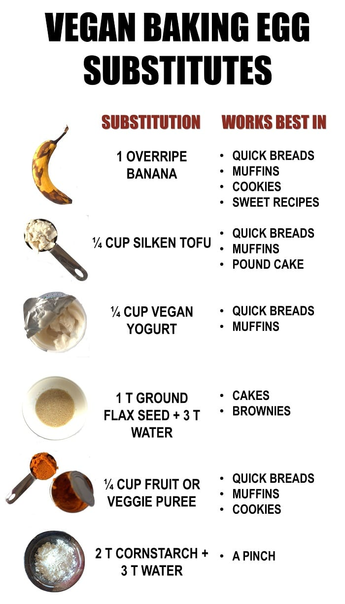 Vegan Baking Egg Substitutes: Guide + Cheat Sheet