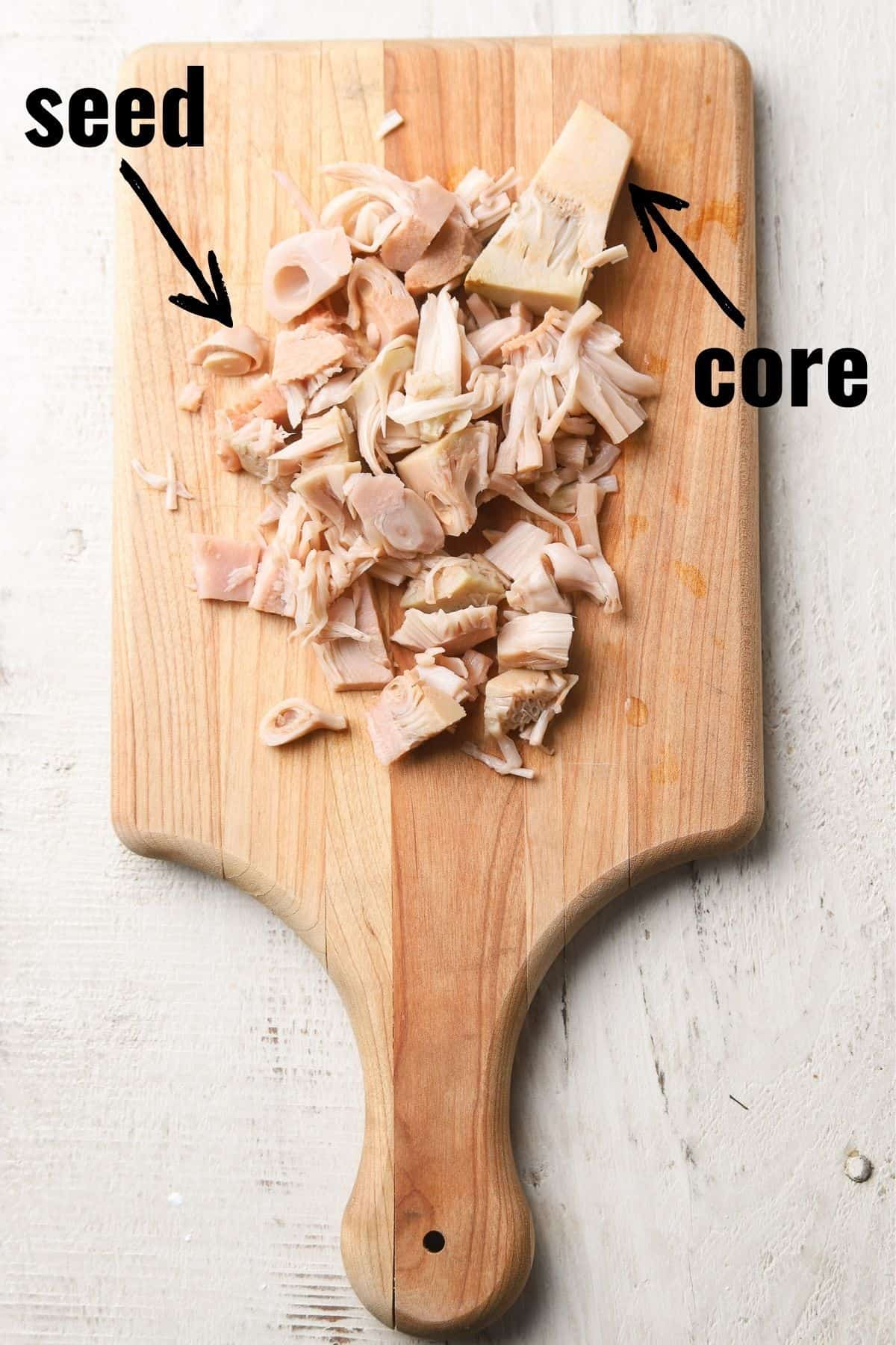 Graphic Showing Chopped Jackfruit on a Cutting Board with Labels and Arrows Pointing To Seeds and Core